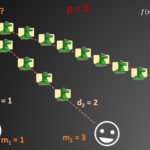 Spatial Interpolation 101: Inverse Distance Weighting